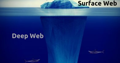 The Dark Web Explained – All You Need to Know